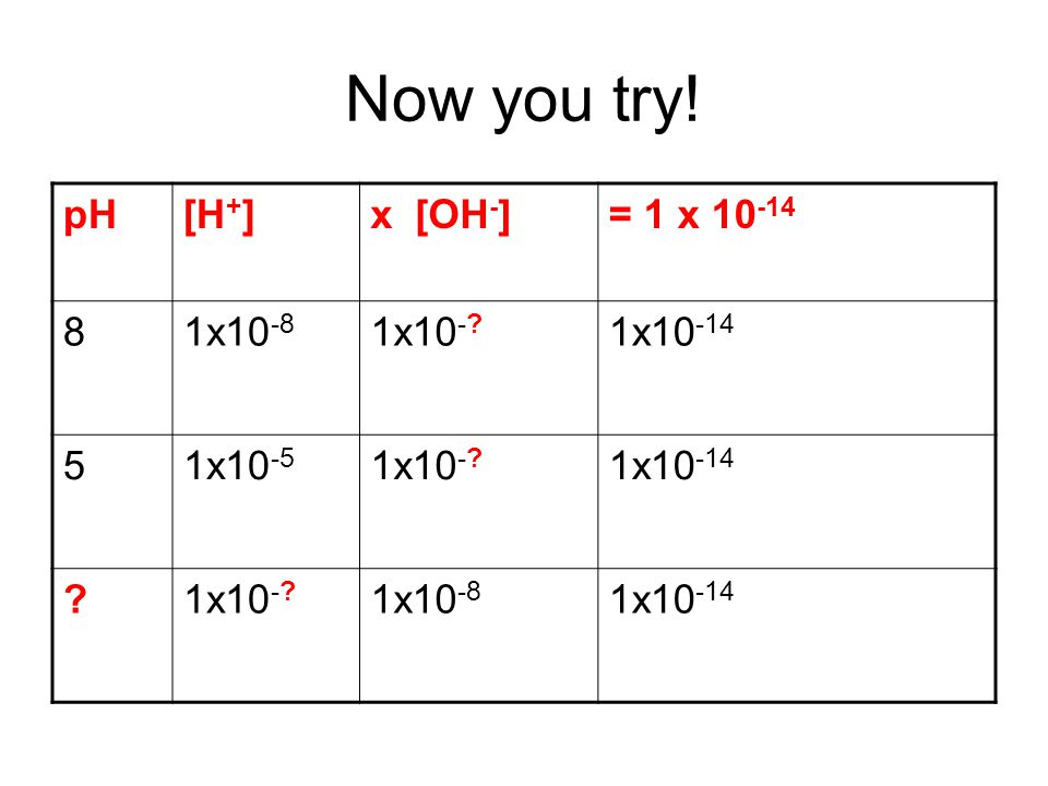 Now you try! pH [H+] x [OH-] = 1 x 10-14 8 1x10-8 1x10- 1x10-14 5
